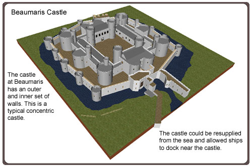 Examine Beaumaris Castle diorama